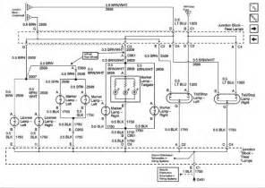 renault megane rear light wiring diagram megane renault