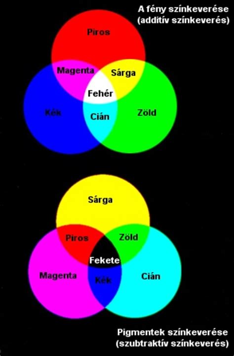 color mixtures a tap 233 ta mint 225 k 233 s sz 237 nek hat 225 sa 233 let 252 nkre tap 233 tacentrum