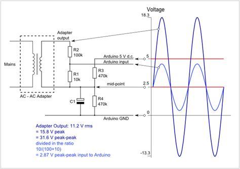 Adaptor Dc 9v Arduino Power Supply Input 220v Ac 5 5x2 Murah learn openenergymonitor