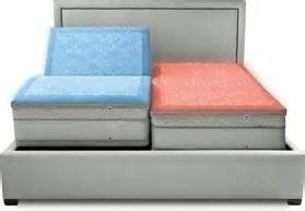 Sleep Number Innovation Series Bed Assembly Guide Sleep Number 174 Dualtemp Layer Sleep Number