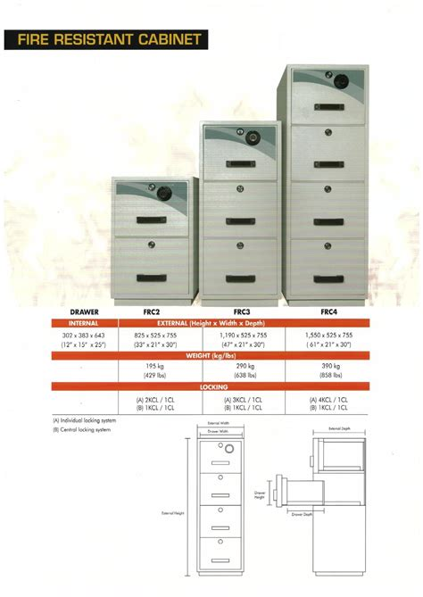 fire resistant file cabinet malaysia fire resistant cabinet malaysia cabinets ideas