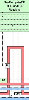 Pumpe Für Heizung 2204 by Handbuch Hausanschluss Systeme Mit 4 Leiternetz
