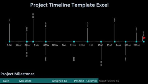 professional project timeline template excel exceltemple