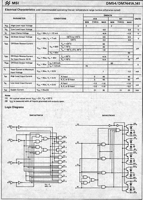 list of integrated circuits pdf list of 7400 series integrated circuits pdf 28 images appendix 3 pin configuration of 74
