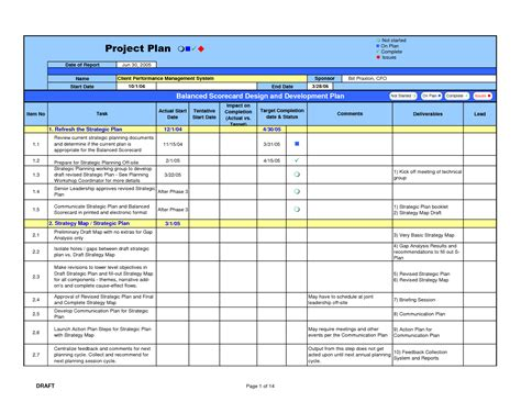 template for a project plan business financial plan template excel mickeles