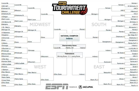 march madness 2014 bracket full ncaa tournament bracket march madness archives evangeline colbert