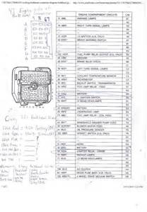 wiring diagram for 1995 jeep grand get free
