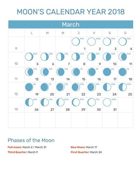Moon Calendar 2018 Moon S Calendar March 2018