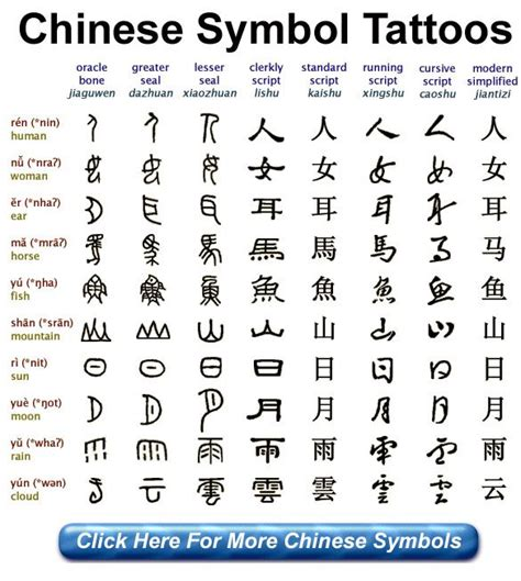 simple tattoo symbols and meanings chinese symbol tattoos chinese symbols chinese symbols