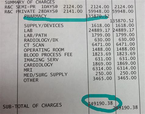 c section hospital bill six tips for finding financial aid for cancer patients