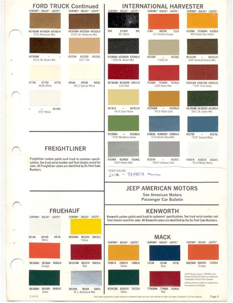 dupont fleet truck paint colors autos post