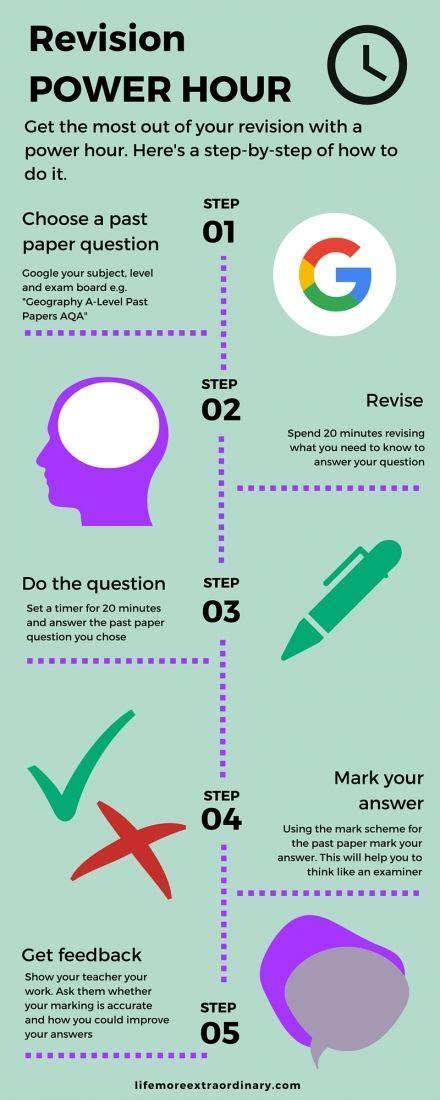 best study techniques best 25 revision techniques ideas on revision