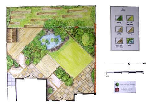 Small Garden Layout Ideas Garden Ideas On Pinterest Narrow Garden Small Garden Design And Small Gardens