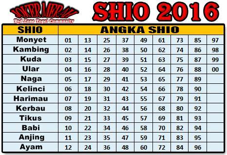 Shoo Anjing 1 85 1 vs 2 35 1 related keywords 1 85 1 vs 2 35 1 keywords keywordsking