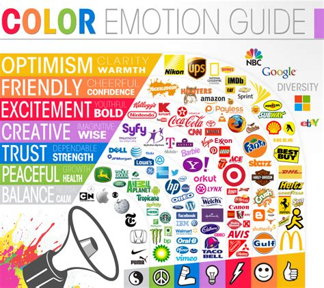 color personality traits the science emotion and personality traits associated