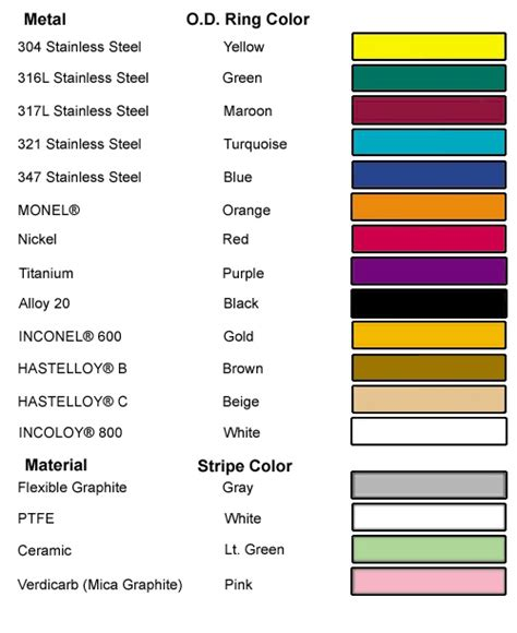 12 best images about color wheel chart metal colors on metals colors and we