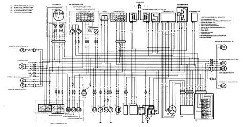 wiring diagram kelistrikan suzuki thunder 125 28 images
