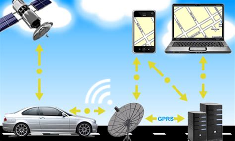 Mtn Phone Number Tracker Gis Gps Satellite Imagery Services Products Data