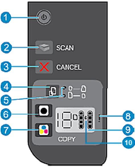 reset hp deskjet 1050 ink level reset hp deskjet ink advantage 2515 imprimantes hp deskjet
