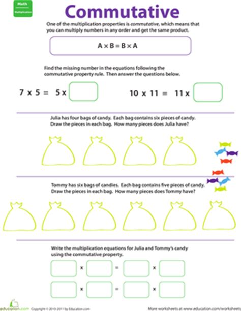 Multiplication Properties Worksheet by Properties Of Multiplication Commutative Worksheet