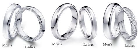 difference between a promise ring and an eternity ring