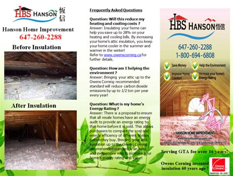hanson home improvement home