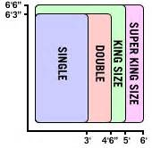 double bed width very popular images bed sizes