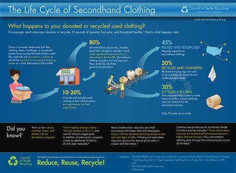 the fabric of your the five cycles of change books why t shirts can t be recycled into new t shirts