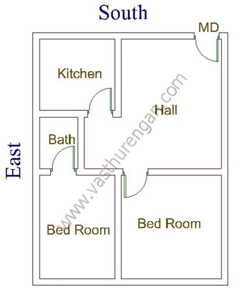 South Facing House Plan As Per Vastu Vastu For Doors Of A South Facing Flat Vasthurengan