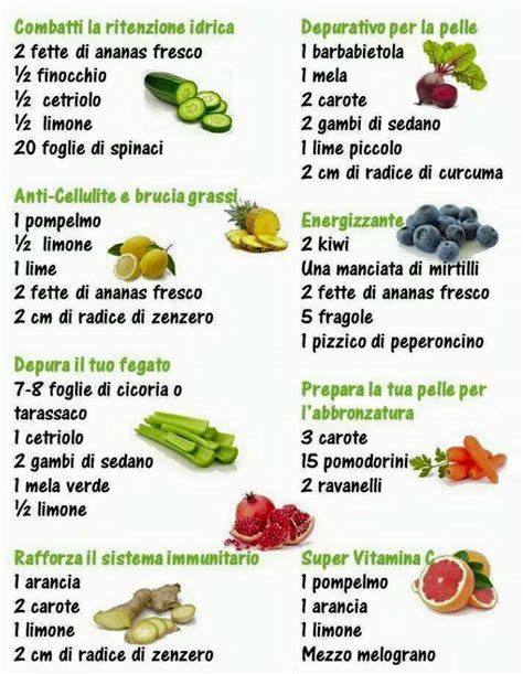 Dieta Detox Juice Plus Pdf by Le Fruity Detox Water Una Rivoluzione Scoprite Cosa