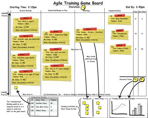 agile storyboard template agile board entrepreneurs