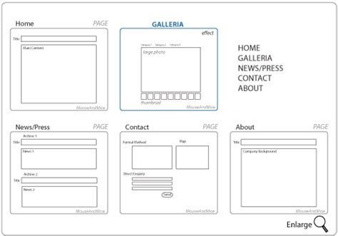 home page design layout web design galleria mouseandmice