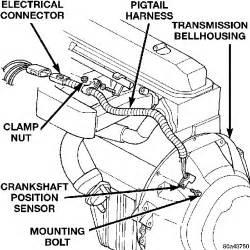 1998 jeep grand crank sensor location autos post