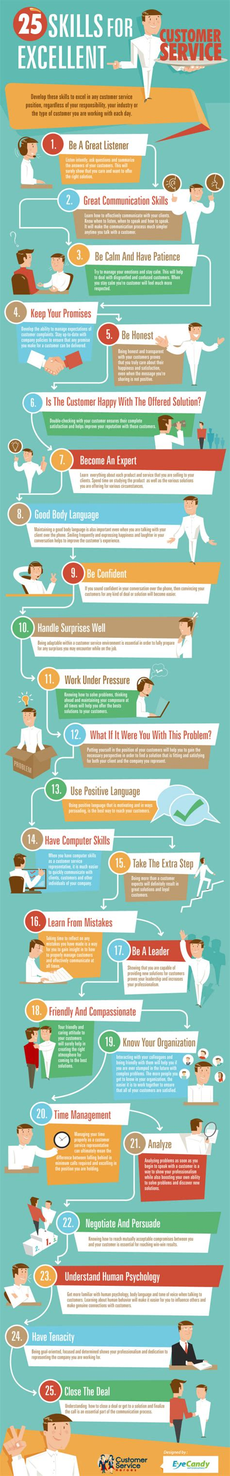 25 skills for excellent customer service infographic holy kaw