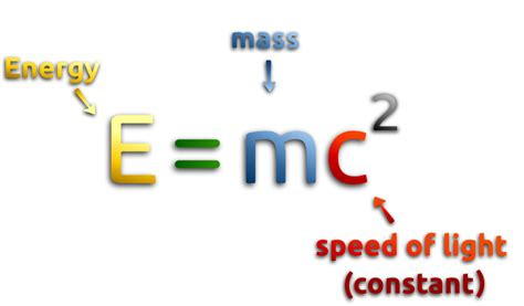 Light Energy Equation E Mc2 Know It All