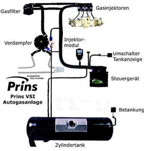 Gasanlage Auto by Vollsequenzielle Anlagen Audi A4 8e 3 0i Auf Lpg