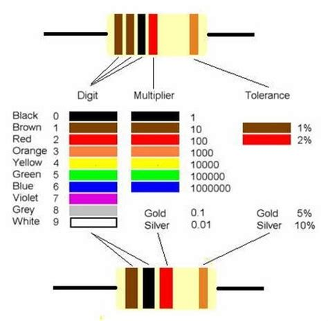 1k resistor voltage drop resistor binstrol