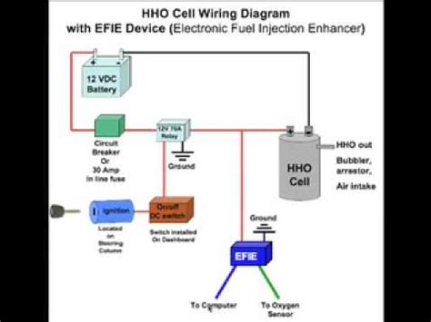cell hho generator diagram free engine image for