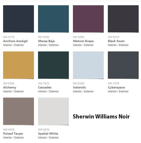 Sherwin Williams 2017 | color forecasts 2017 by sherwin williams interiors by color