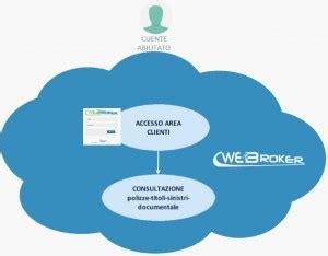 sistema accesso clienti rel rami elementari moduli aggiuntivi