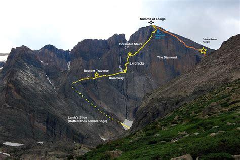 Longs Related Keywords Amp Suggestions For Longs Peak