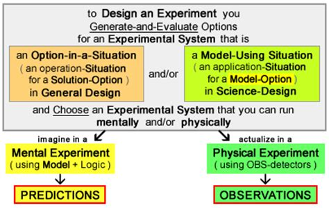 design thinking in education design thinking in education for problem solving