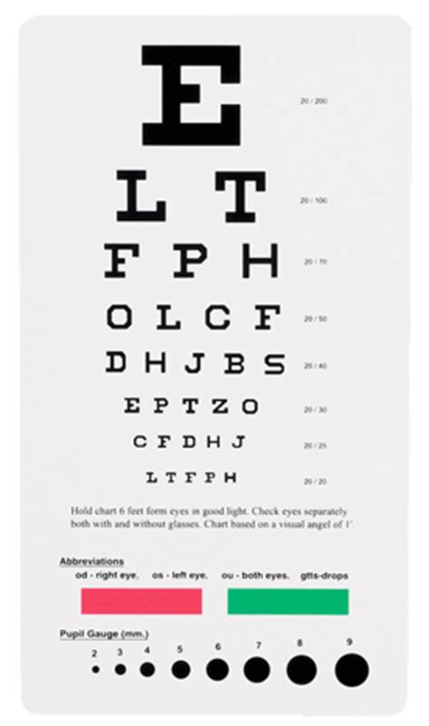 Snellen Chart For Visual Acuity 4 Meter measuring devices catalogue
