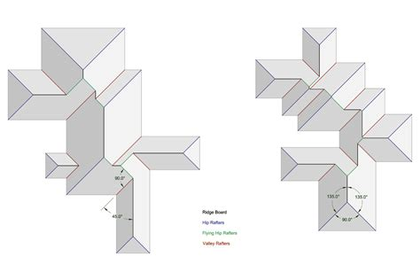 how to design a roof truss plugin extension extensions sketchup community
