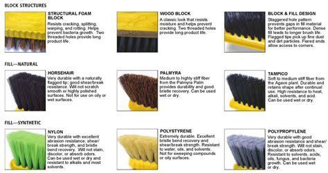 Floor Sweep, Floor Sweeps, Industrial Broom, Industrial Brooms