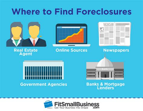 find foreclosed homes for sale buying a foreclosed home how to buy a foreclosure in 5 steps