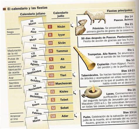 Calendario Hebreo Antiguo Testamento Sgblogosfera Amigos De Jes 250 S As 205 Se 205 A En Tiempos De