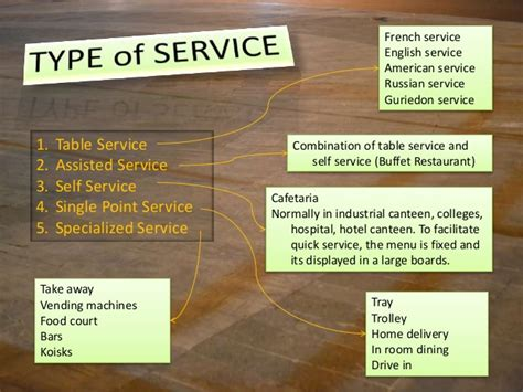Table Service Definition | food and beverage definition