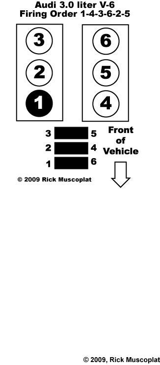 3.0 Audi Firing Order — Ricks Free Auto Repair Advice
