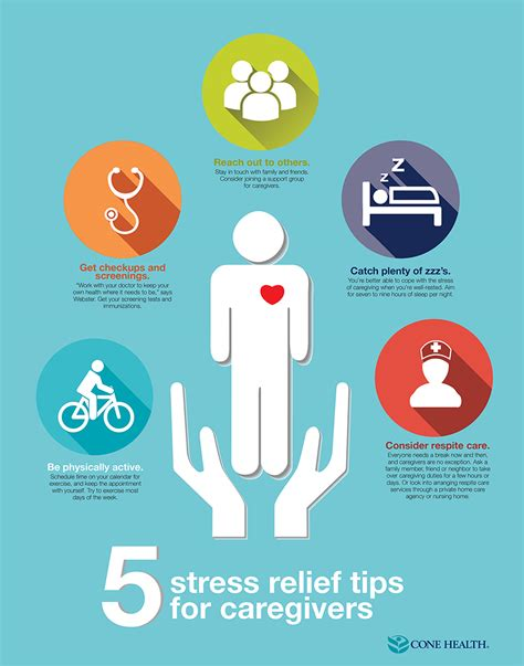 Stress Relief 5 stress relief tips for caregivers cone health